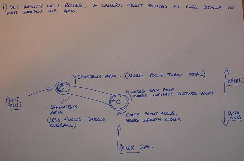 calibrar el telemetro de una leica m4-arm.jpg