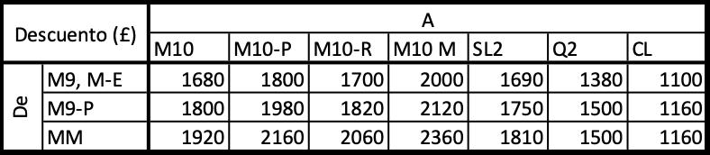 Se acaba la posibilidad de cambiar el sensor de las M CCD-picture1.jpg
