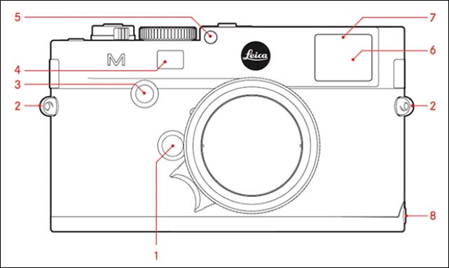 5o2RaBO 1 - Objetivo Leica 90 mm