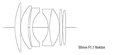 Ultronlensdesign1 1 - Nuevo Objetivo M :7Artisans 50mm f/1.1