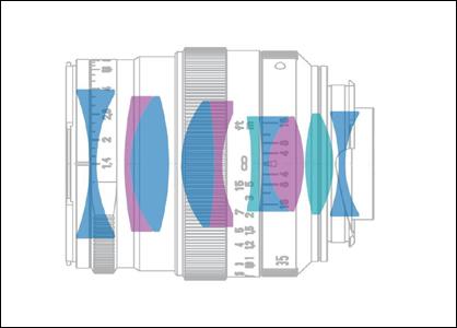 mzjasUC 1 - Nuevo Voigtländer Nokton 40 mm f:1,2 Aspherical