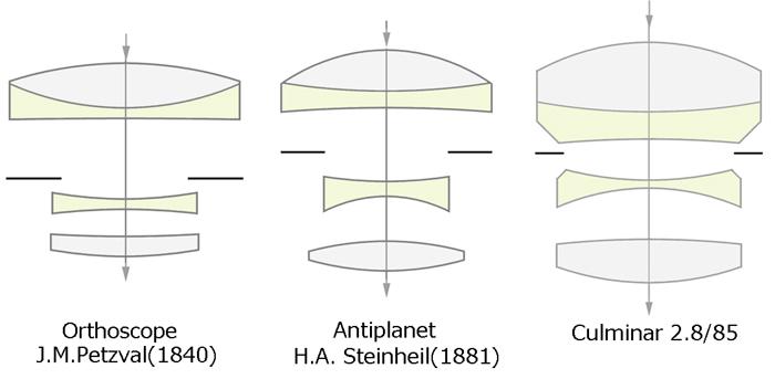 LfwQbr9 1 - Opinión sobre lente Steinheil Culminar 85mm f2,8