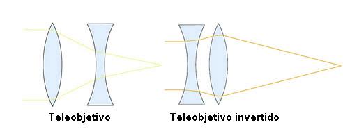 QorLJiw 1 - MS Optics Ultra-Wide Perar 17 mm f:4,5