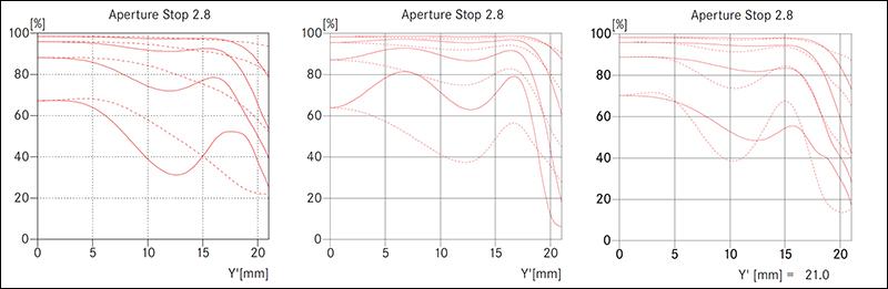 4qMPawh 1 - Nuevo Objetivo M :7Artisans 50mm f/1.1