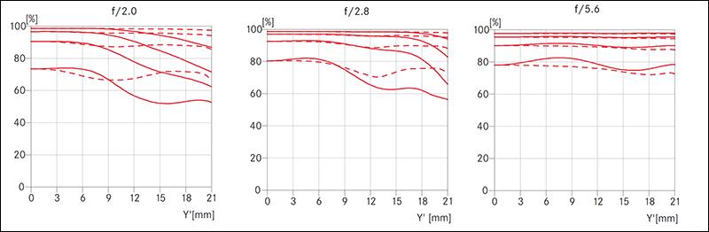 LEc5nzf 1 - Nuevo Objetivo M :7Artisans 50mm f/1.1