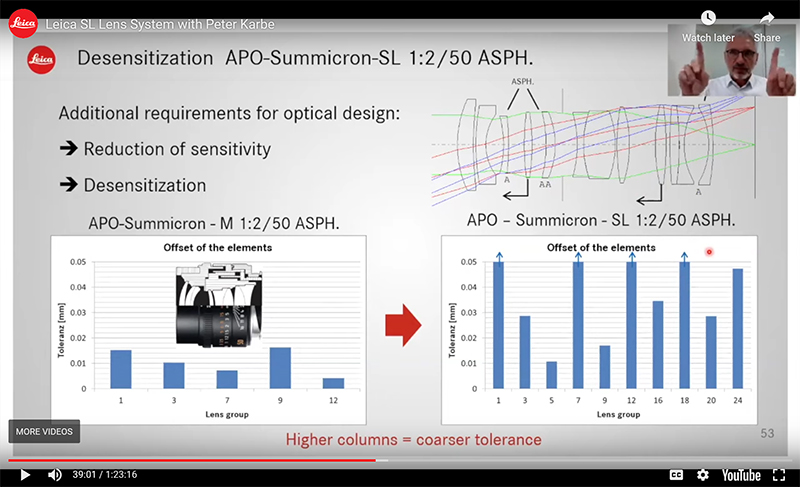 YhAnC9j 1 - Vídeo de Peter Karbe hablando de ópticas M